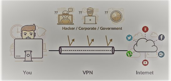 what is a vpn?, how to use it, what is the need for it
